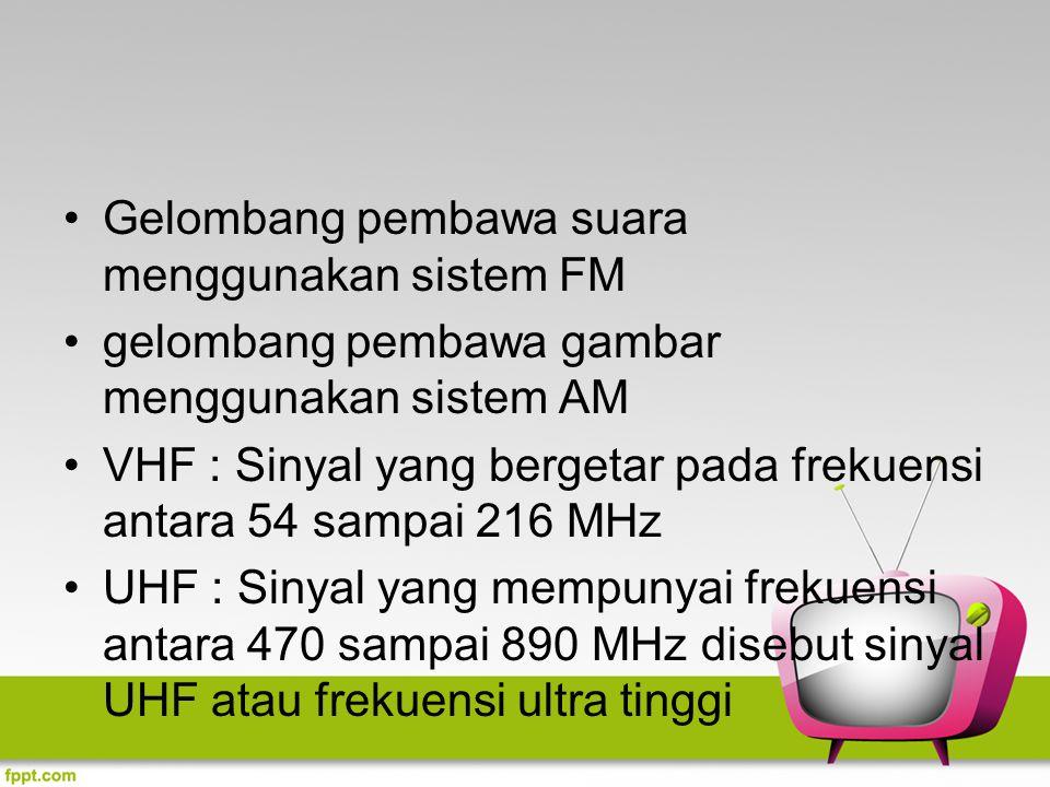 Gelombang pembawa suara menggunakan sistem FM