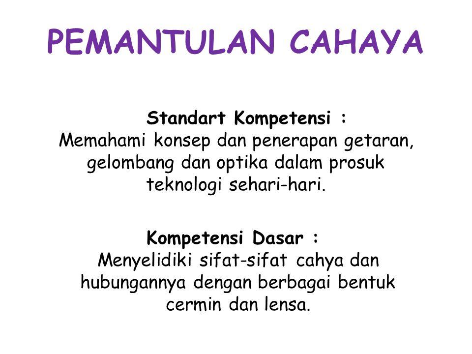 PEMANTULAN CAHAYA Standart Kompetensi :