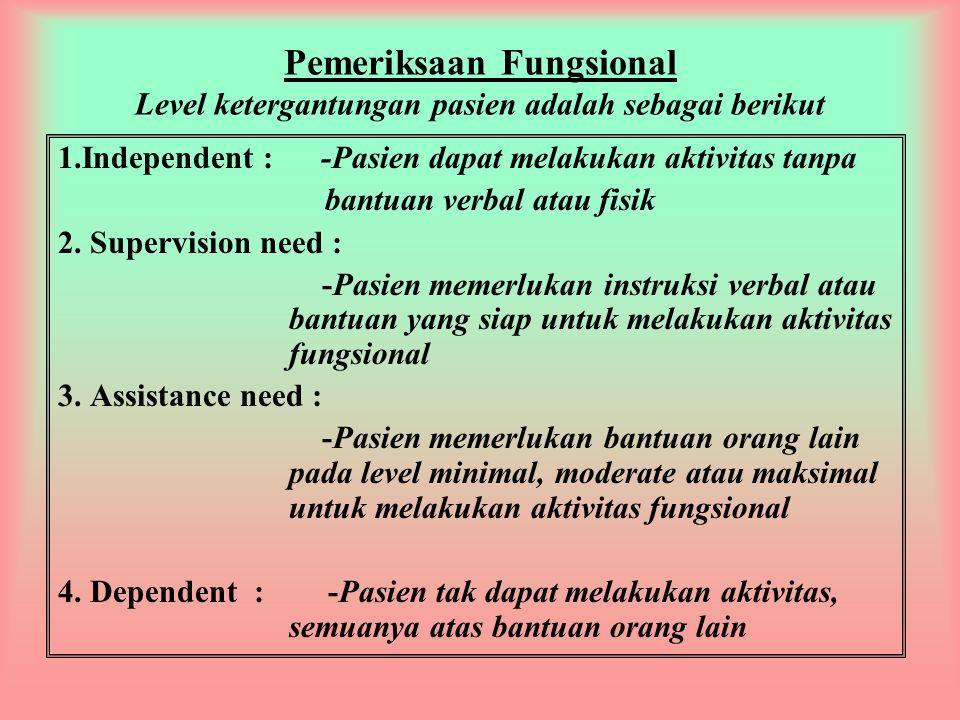 Pemeriksaan Fungsional Level ketergantungan pasien adalah sebagai berikut