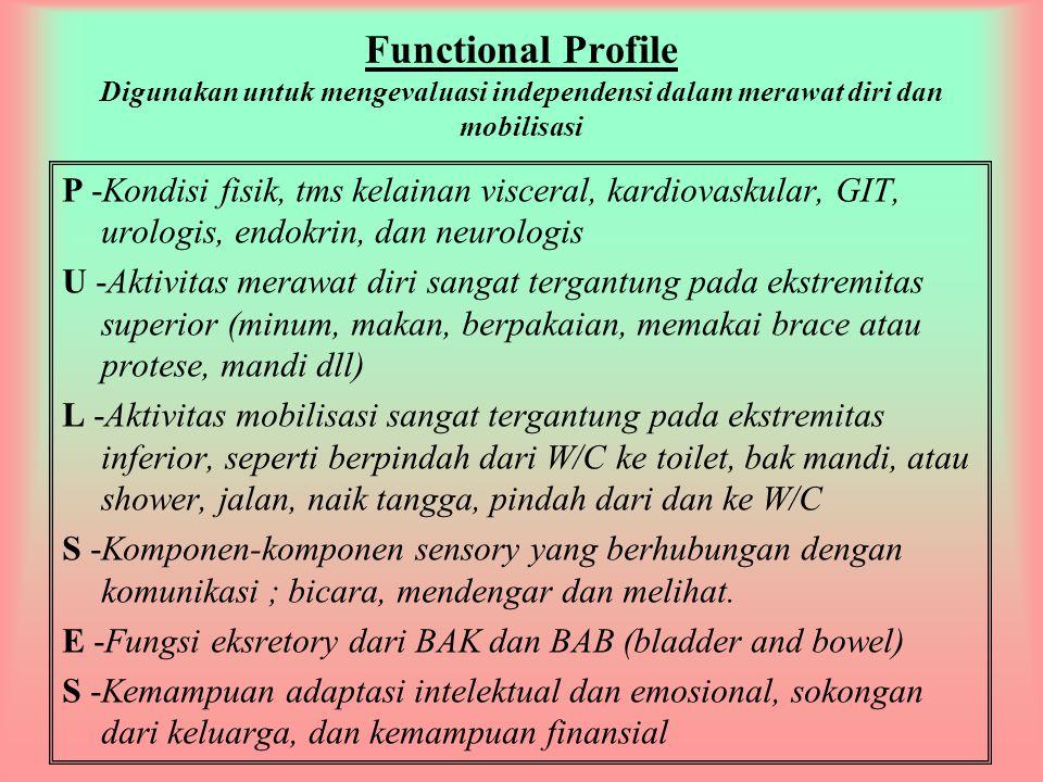 Functional Profile Digunakan untuk mengevaluasi independensi dalam merawat diri dan mobilisasi