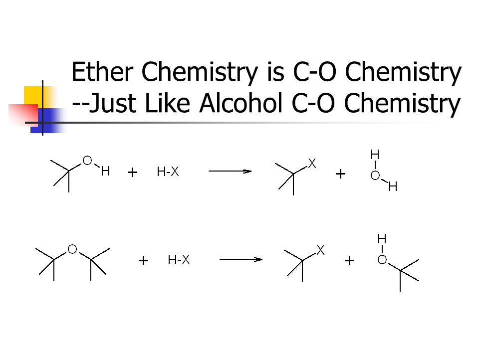 Ether Chemistry is C-O Chemistry --Just Like Alcohol C-O Chemistry