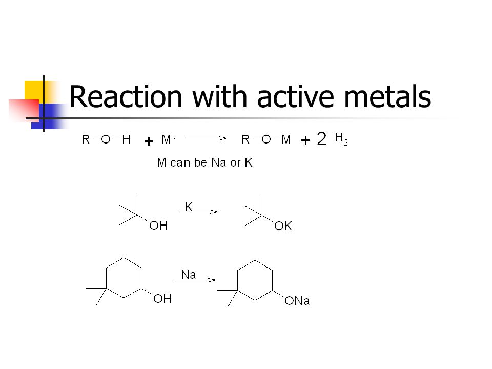 Reaction with active metals