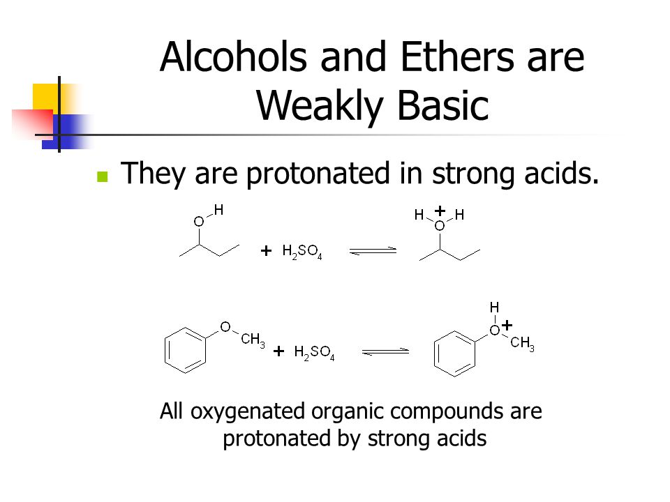 Alcohols and Ethers are Weakly Basic