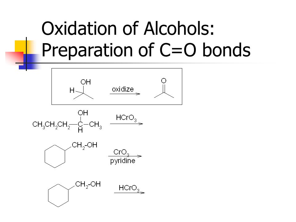 Oxidation of Alcohols: Preparation of C=O bonds