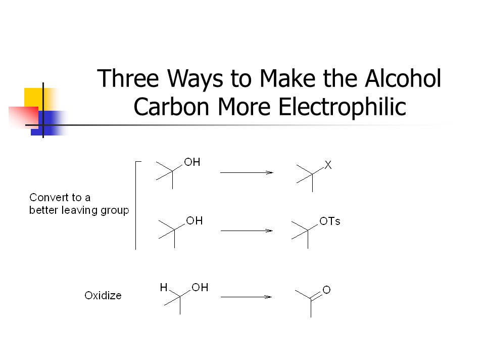Three Ways to Make the Alcohol Carbon More Electrophilic