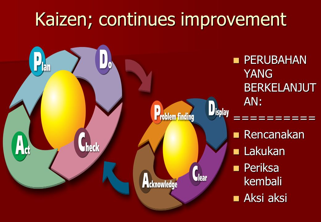 Kaizen; continues improvement
