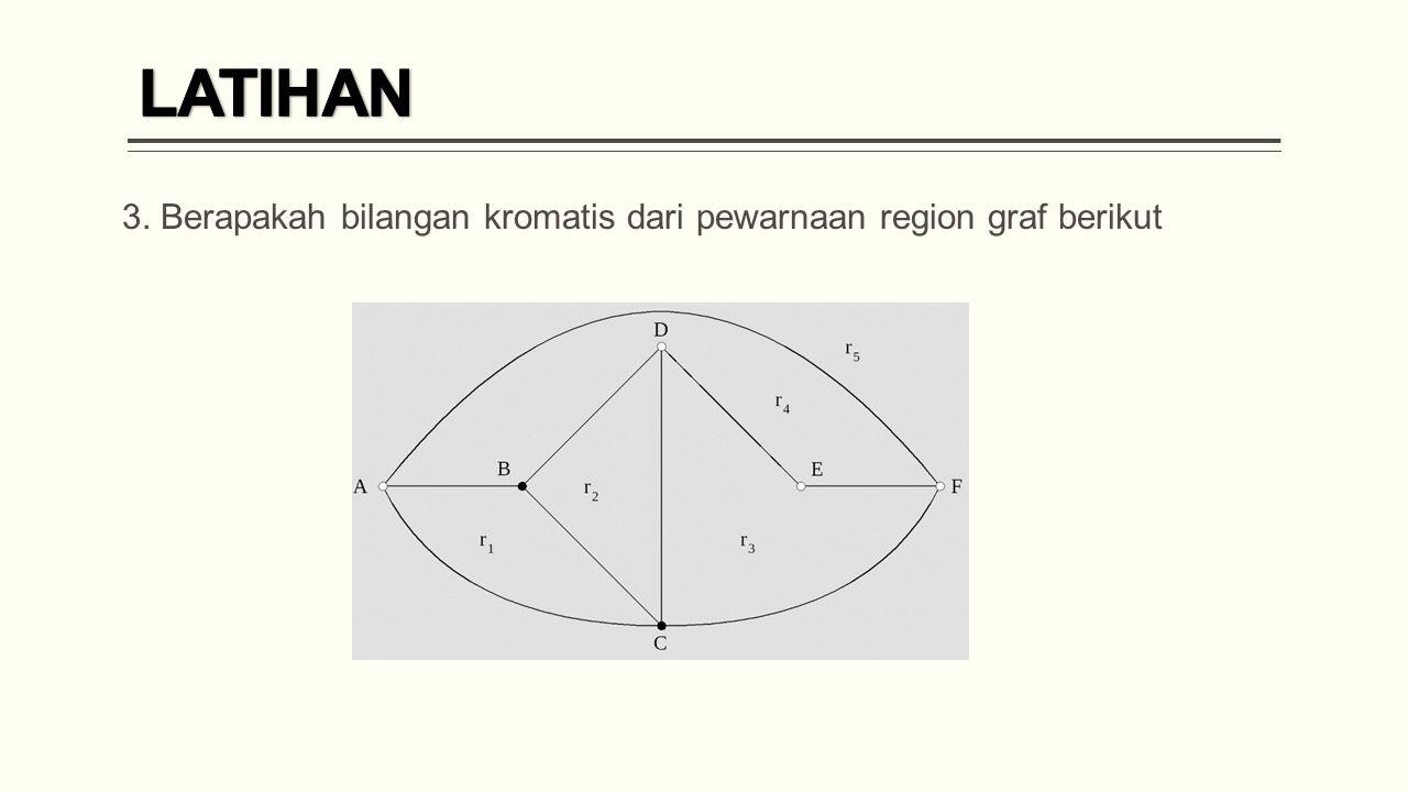 LATIHAN 3. Berapakah bilangan kromatis dari pewarnaan region graf berikut