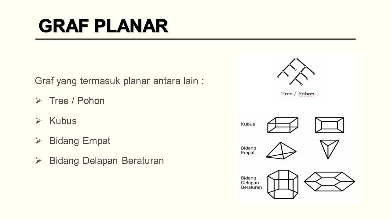 GRAF PLANAR Graf yang termasuk planar antara lain : Tree / Pohon Kubus