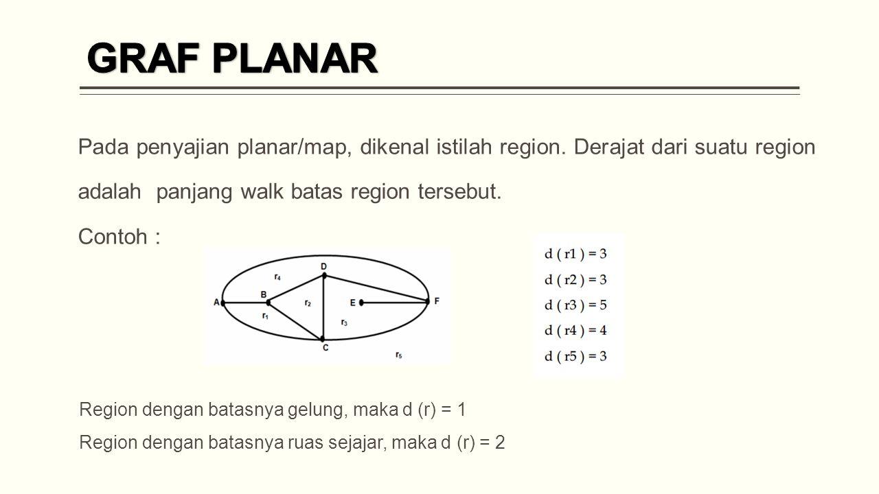 GRAF PLANAR Pada penyajian planar/map, dikenal istilah region. Derajat dari suatu region adalah panjang walk batas region tersebut.