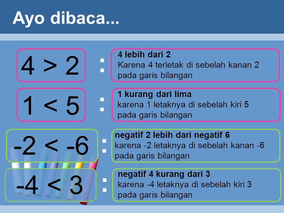 : 4 > 2 : 1 < 5 : -2 < -6 : -4 < 3 Ayo dibaca...