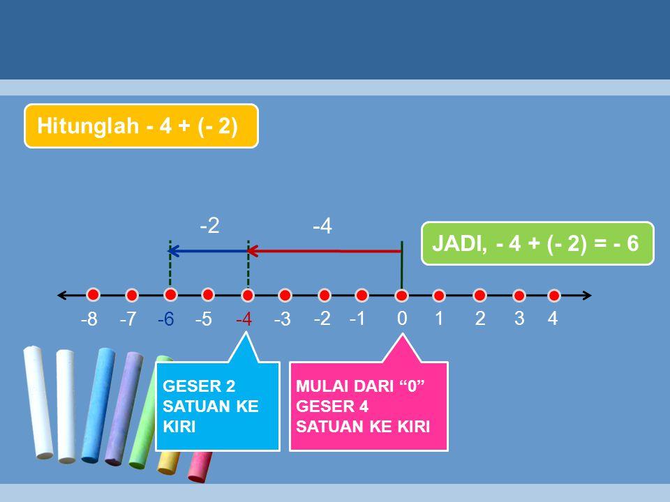 Hitunglah - 4 + (- 2) -2 -4 JADI, - 4 + (- 2) = - 6 -3 -2 -1 1 2 3 4