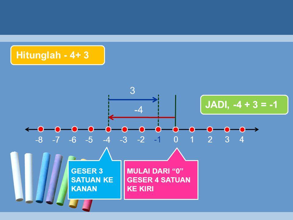 Hitunglah - 4+ 3 3 JADI, -4 + 3 = -1 -4 -3 -2 -1 1 2 3 4 -4 -5 -6 -7