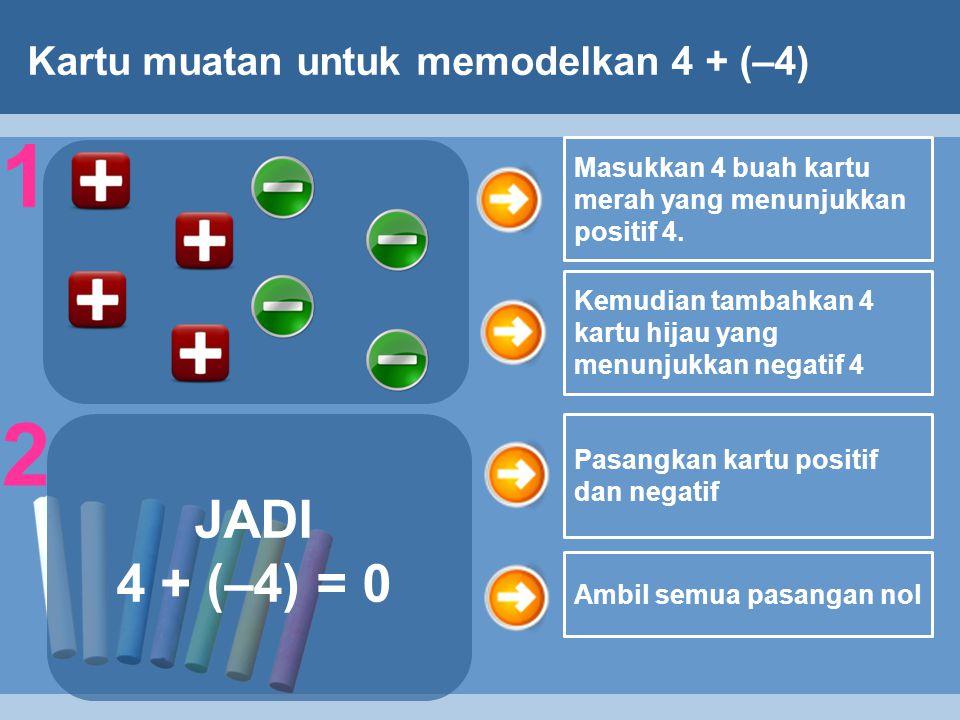 1 2 JADI 4 + (–4) = 0 Kartu muatan untuk memodelkan 4 + (–4)
