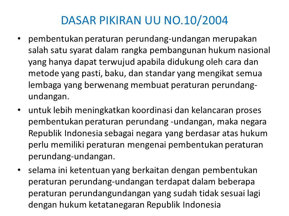 DASAR PIKIRAN UU NO.10/2004