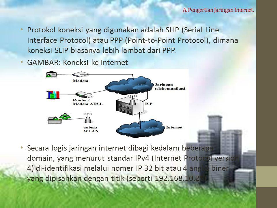 A. Pengertian Jaringan Internet.