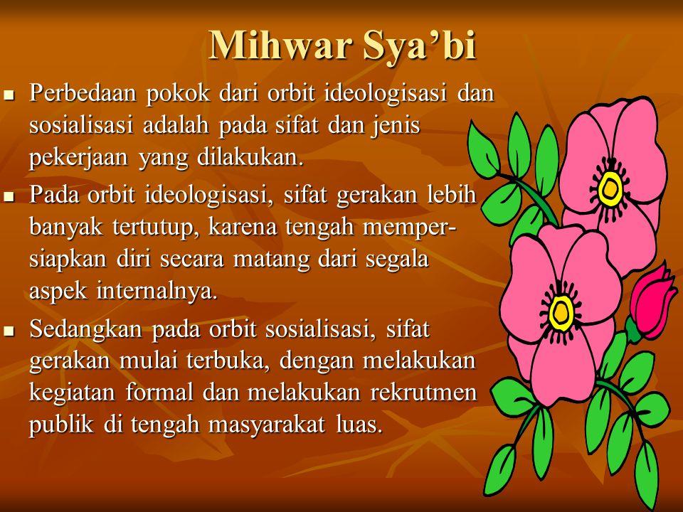 Mihwar Sya'bi Perbedaan pokok dari orbit ideologisasi dan sosialisasi adalah pada sifat dan jenis pekerjaan yang dilakukan.