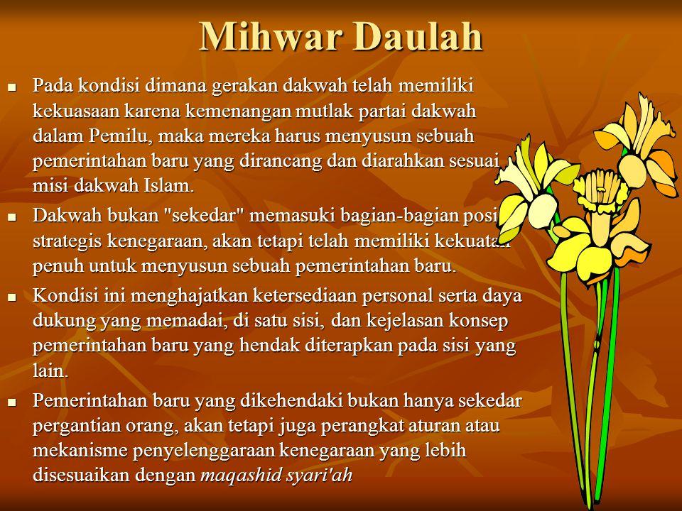 Mihwar Daulah