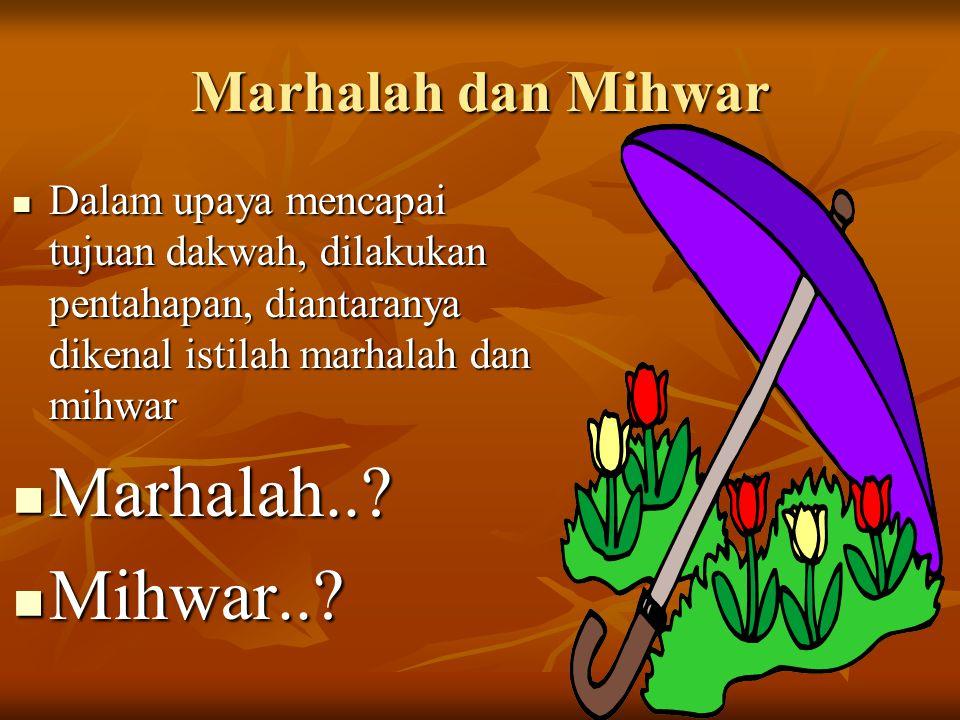 Marhalah.. Mihwar.. Marhalah dan Mihwar