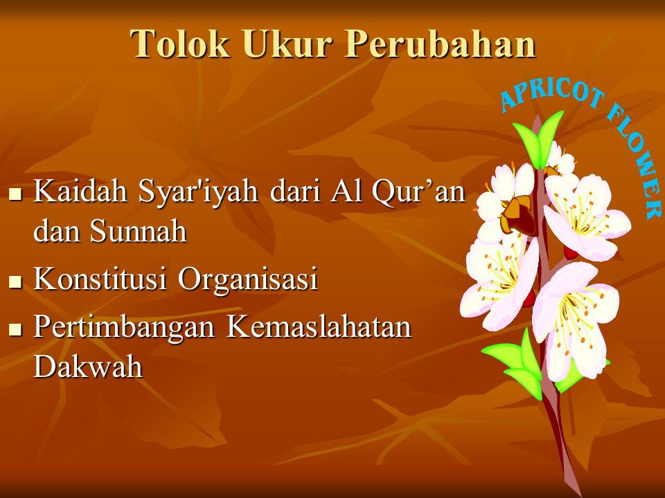 Tolok Ukur Perubahan Kaidah Syar iyah dari Al Qur'an dan Sunnah