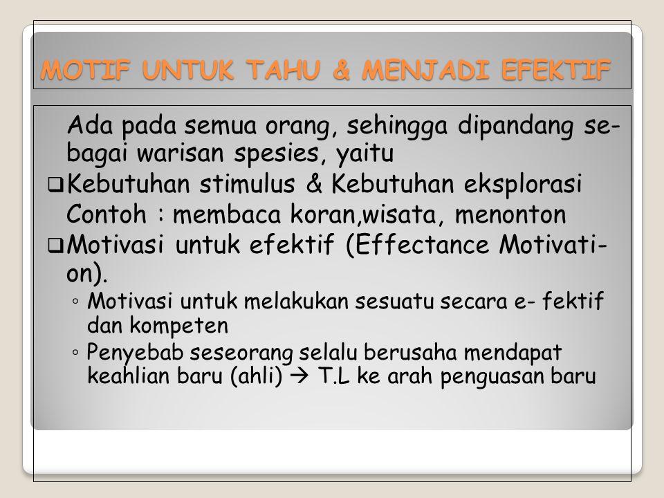 MOTIF UNTUK TAHU & MENJADI EFEKTIF