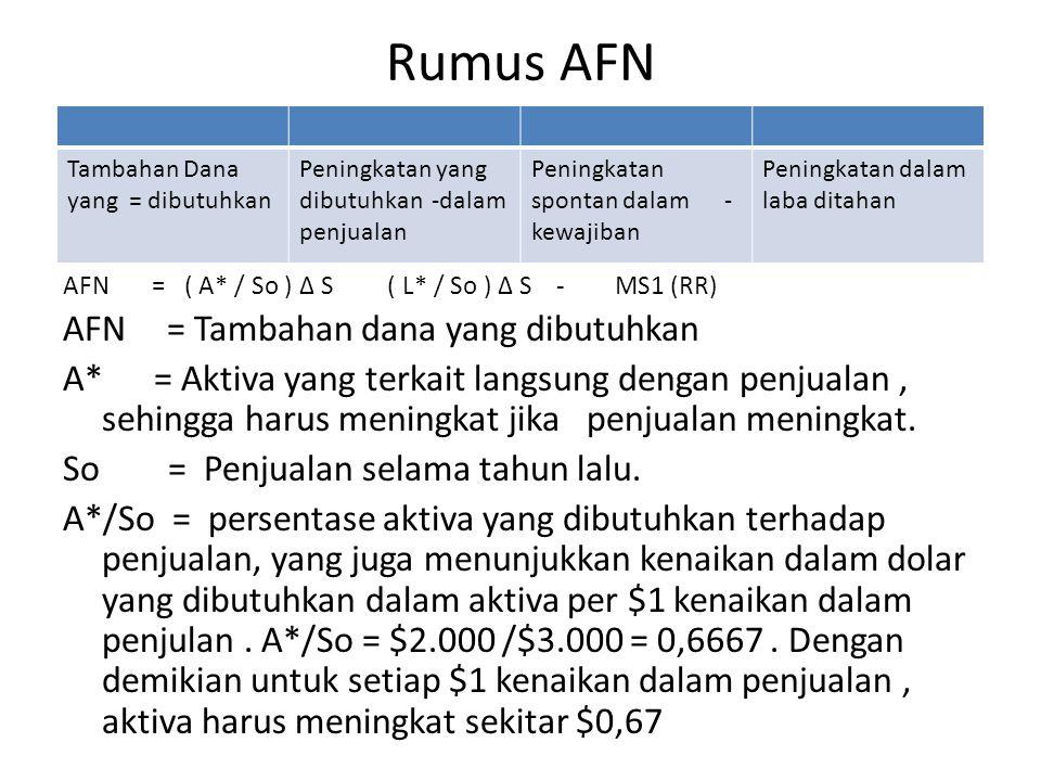Rumus AFN AFN = Tambahan dana yang dibutuhkan