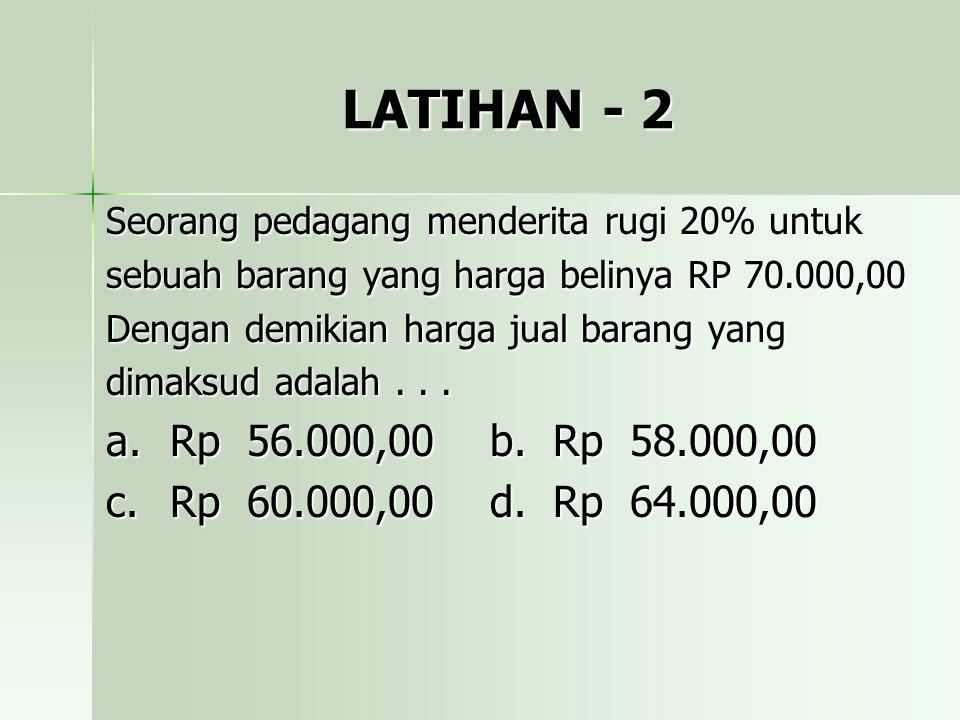 LATIHAN - 2 Seorang pedagang menderita rugi 20% untuk. sebuah barang yang harga belinya RP 70.000,00.