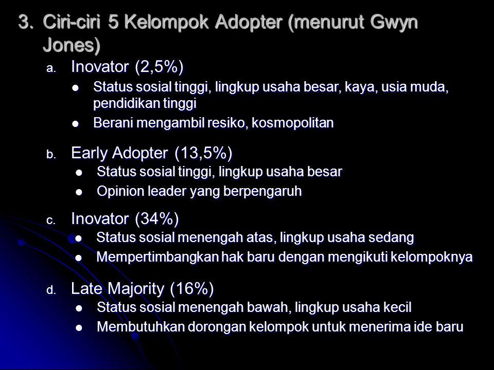 3. Ciri-ciri 5 Kelompok Adopter (menurut Gwyn Jones)