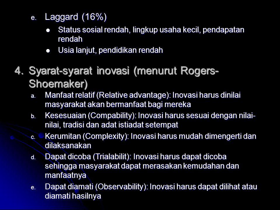 Syarat-syarat inovasi (menurut Rogers-Shoemaker)