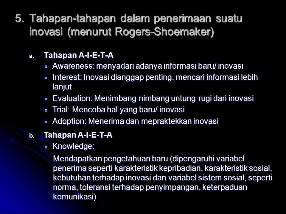 Tahapan-tahapan dalam penerimaan suatu inovasi (menurut Rogers-Shoemaker)