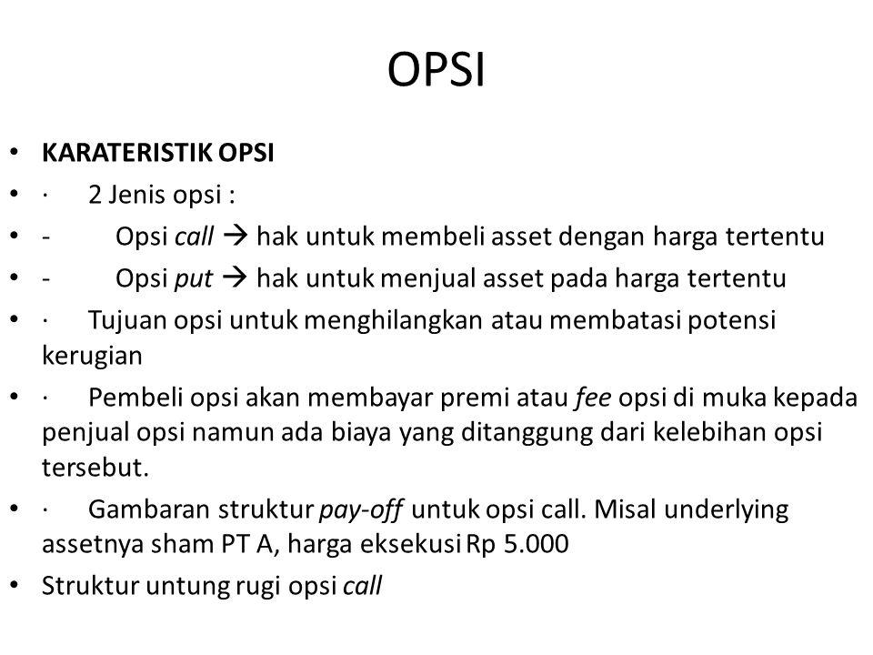 OPSI KARATERISTIK OPSI · 2 Jenis opsi :