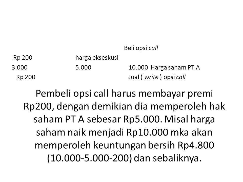 Beli opsi call Rp 200 harga ekseskusi 3. 000 5. 000 10