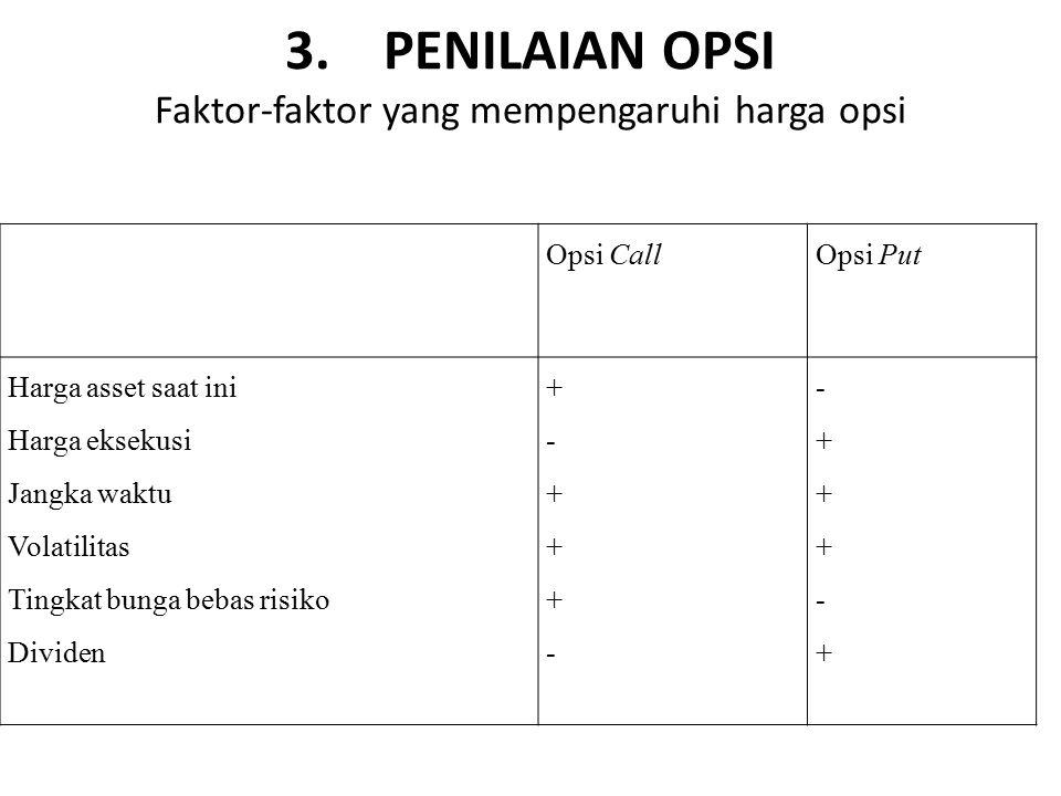 3. PENILAIAN OPSI Faktor-faktor yang mempengaruhi harga opsi