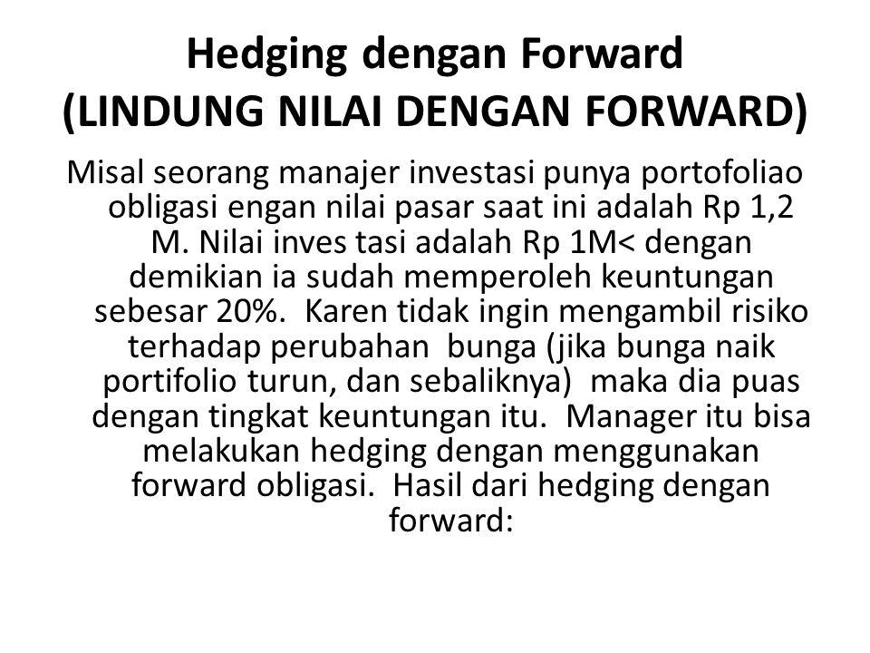 Hedging dengan Forward (LINDUNG NILAI DENGAN FORWARD)