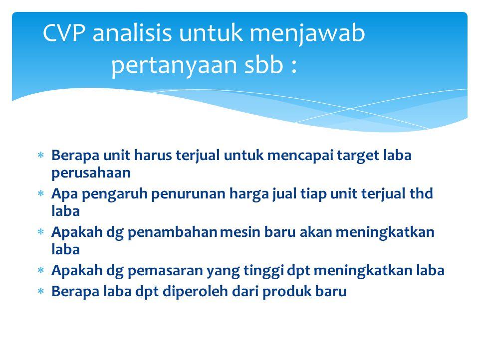CVP analisis untuk menjawab pertanyaan sbb :