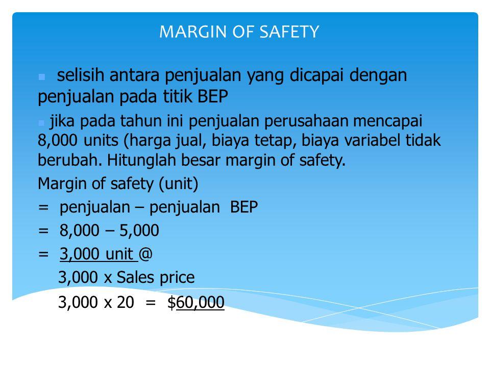 MARGIN OF SAFETY selisih antara penjualan yang dicapai dengan penjualan pada titik BEP.