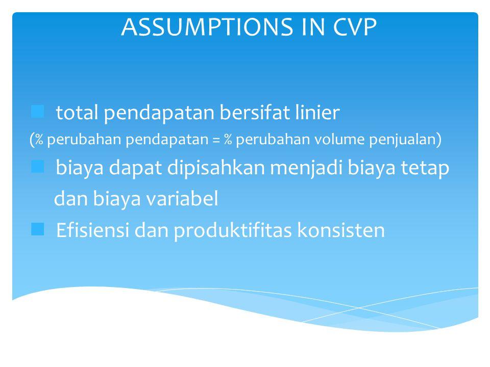 ASSUMPTIONS IN CVP total pendapatan bersifat linier