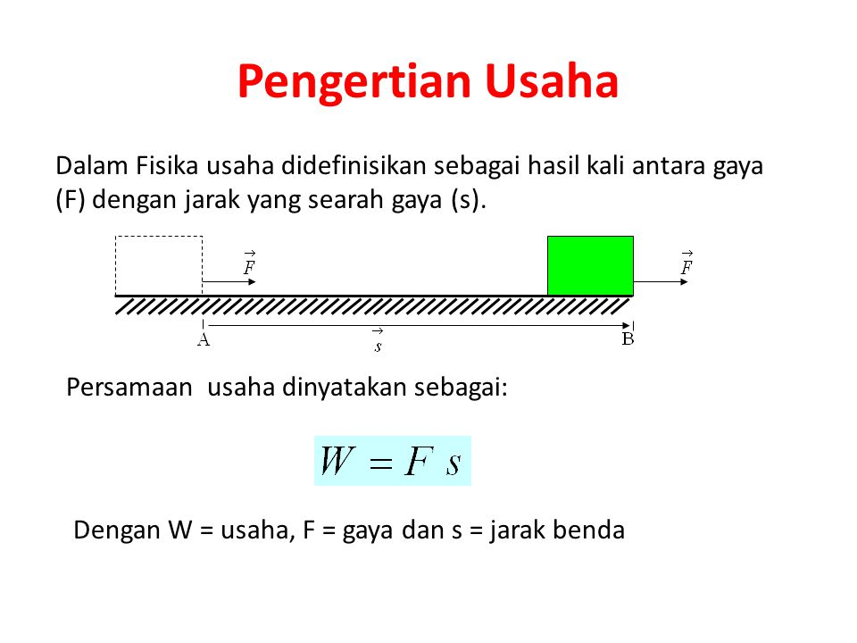 Pengertian Usaha Dalam Fisika usaha didefinisikan sebagai hasil kali antara gaya (F) dengan jarak yang searah gaya (s).
