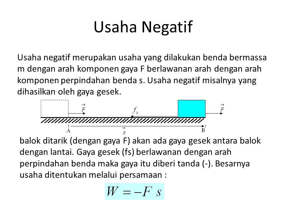 Usaha Negatif