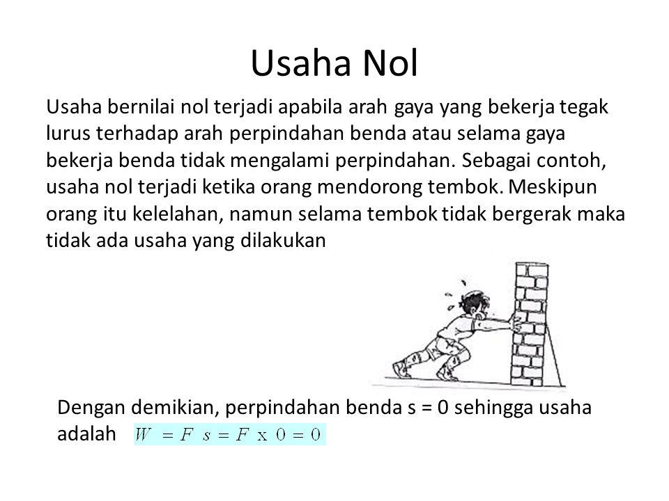 Usaha Nol