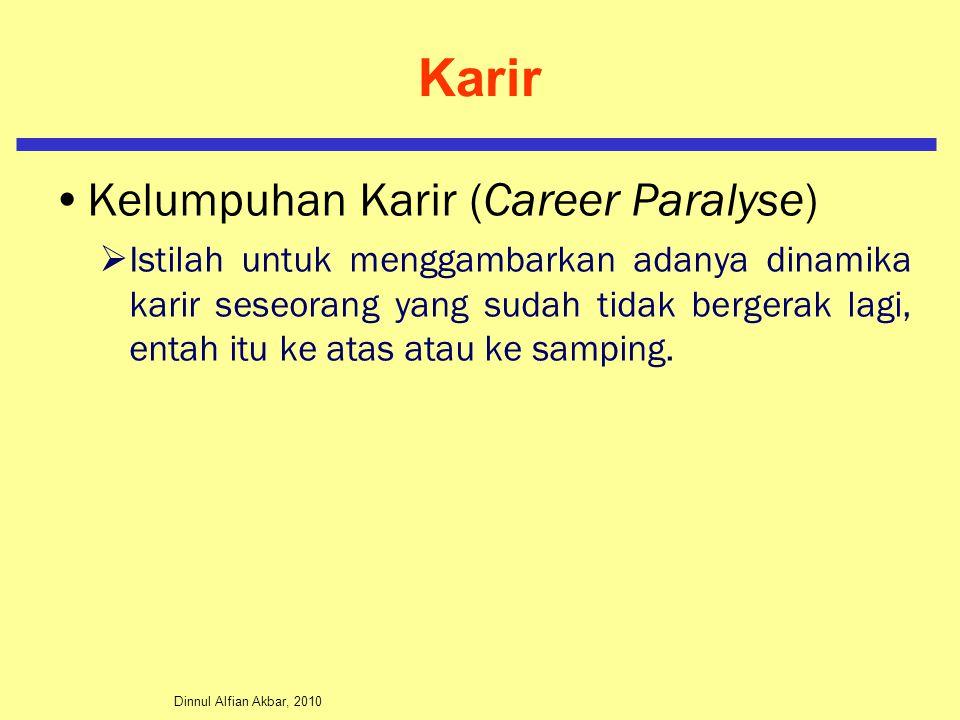 Karir Kelumpuhan Karir (Career Paralyse)