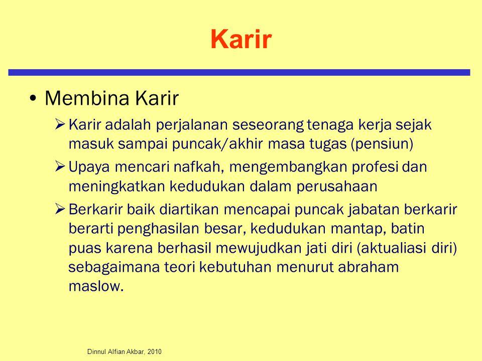 Karir Membina Karir. Karir adalah perjalanan seseorang tenaga kerja sejak masuk sampai puncak/akhir masa tugas (pensiun)