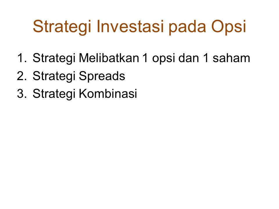 Strategi Investasi pada Opsi