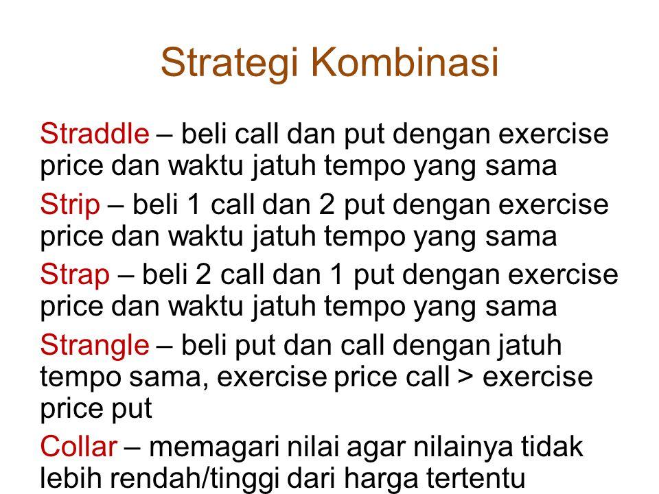 Strategi Kombinasi
