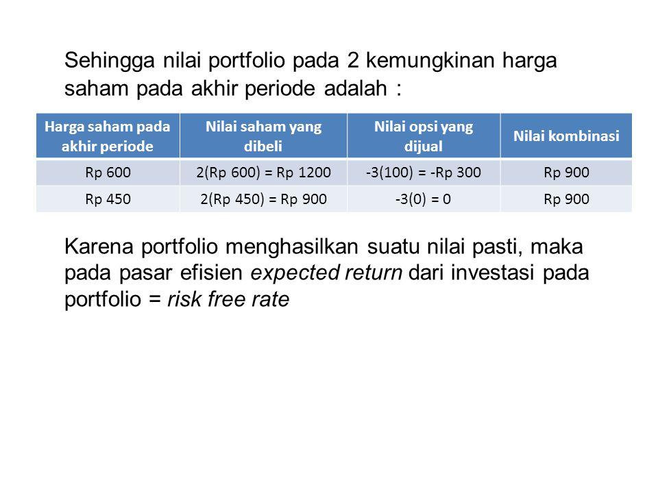 Harga saham pada akhir periode Nilai saham yang dibeli