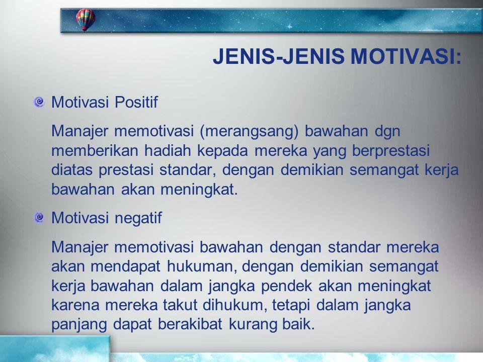 JENIS-JENIS MOTIVASI: