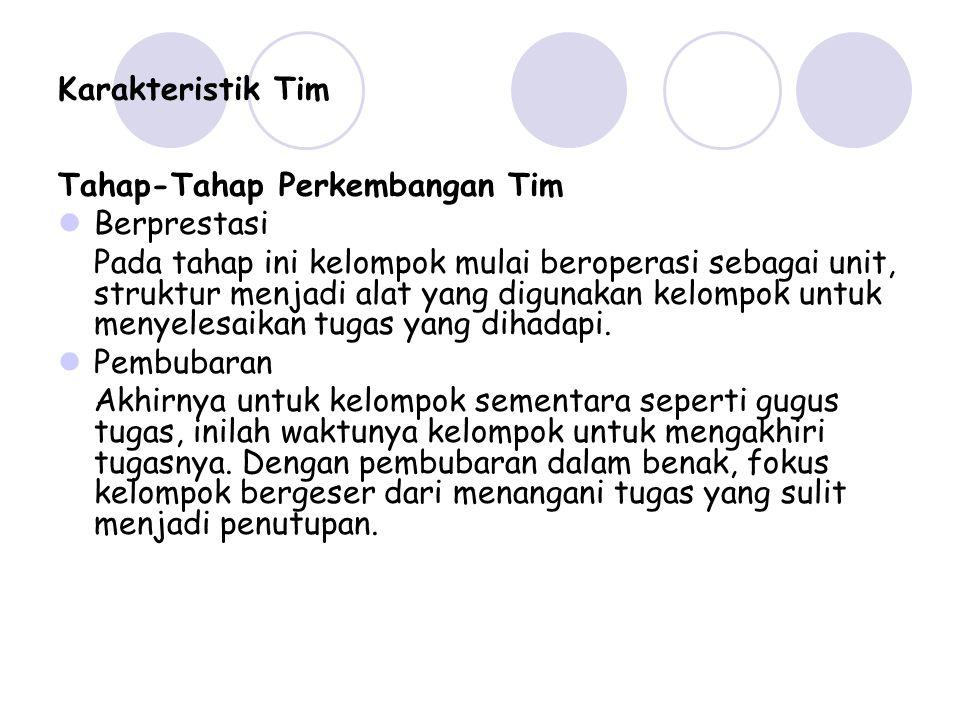Karakteristik Tim Tahap-Tahap Perkembangan Tim. Berprestasi.
