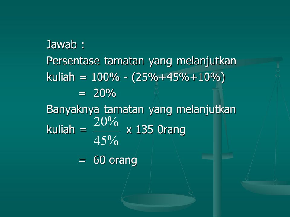 Jawab : Persentase tamatan yang melanjutkan. kuliah = 100% - (25%+45%+10%) = 20% Banyaknya tamatan yang melanjutkan.