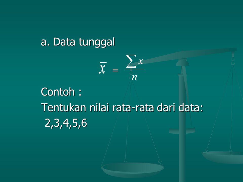 Tentukan nilai rata-rata dari data: 2,3,4,5,6