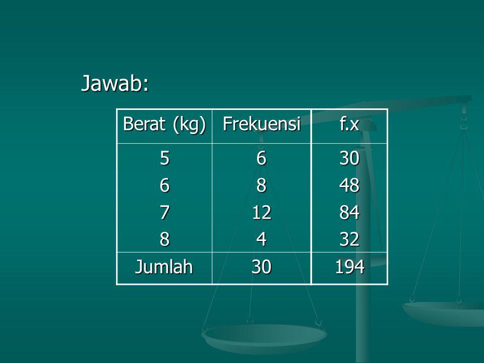 Jawab: Berat (kg) Frekuensi 5 6 7 8 12 4 Jumlah 30 f.x 30 48 84 32 194