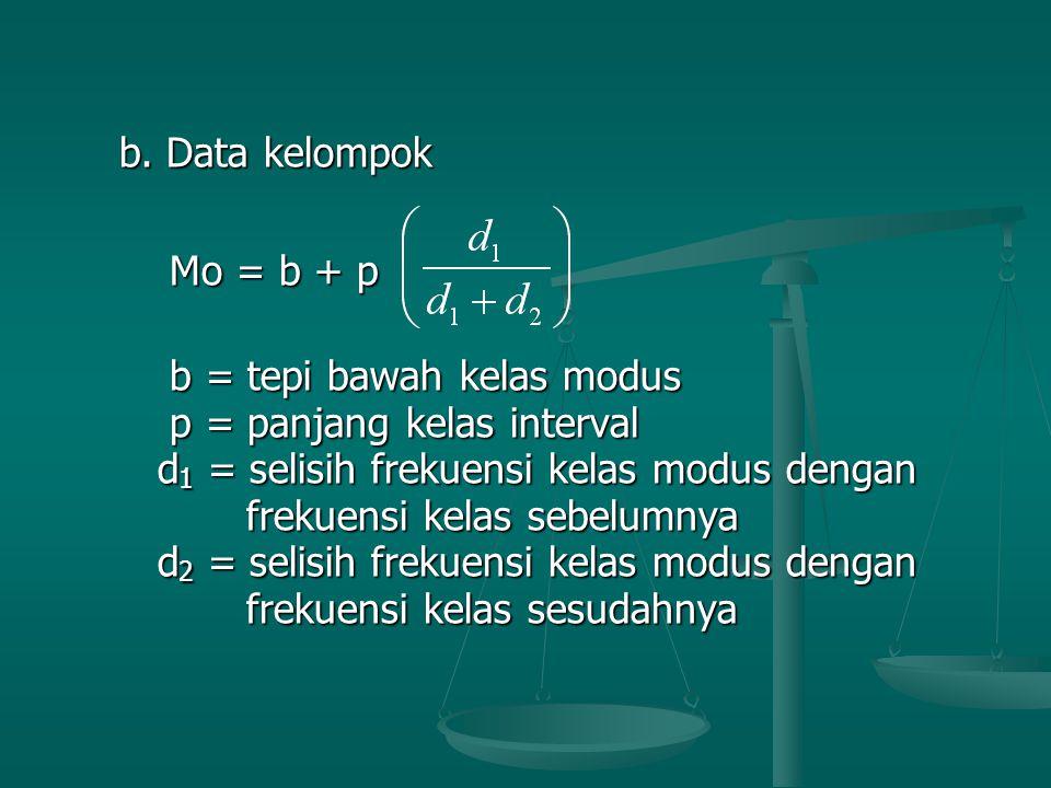 b. Data kelompok Mo = b + p. b = tepi bawah kelas modus. p = panjang kelas interval. d1 = selisih frekuensi kelas modus dengan.